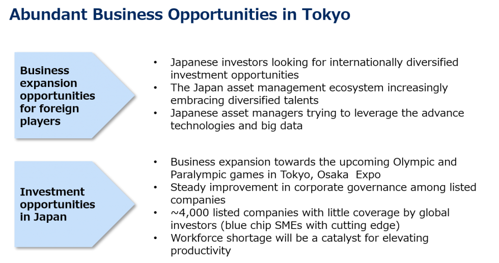aboundant business opportunities in tokyo