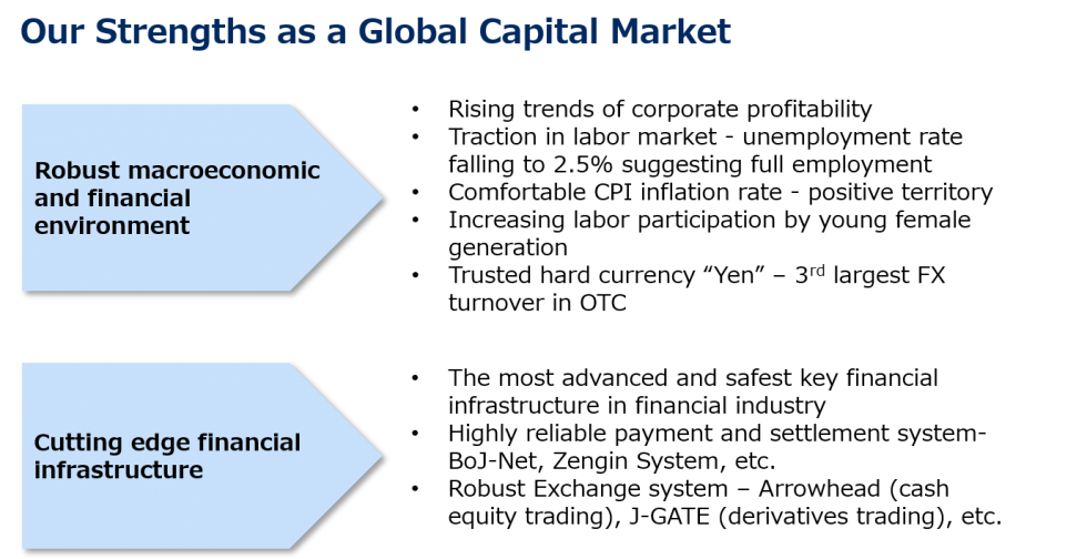 our strengths as a global capital market